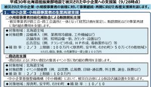 北海道胆振東部地震対応に関する中小企業支援策について