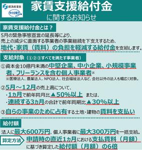 家賃支援給付金に係る申請要領等の公表について